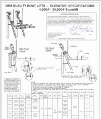 super-lift-elevator-spec-sheet
